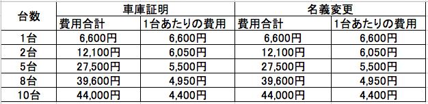 スクリーンショット 2021-08-16 17.48.49